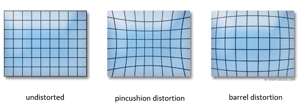 pincushion and barrel distortion